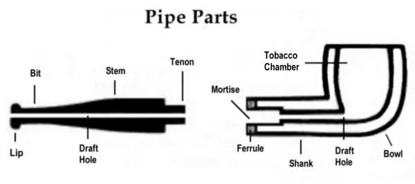 pipe_parts