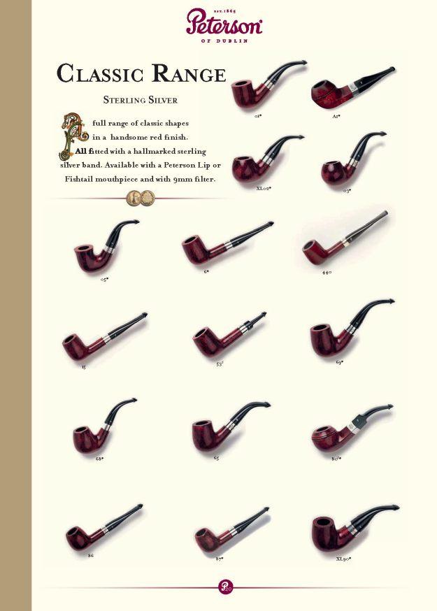 Peterson CatalogueCOMP_Page_22