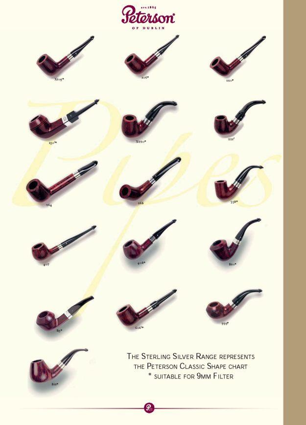 Peterson CatalogueCOMP_Page_23